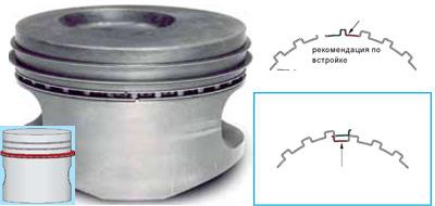 Неправильный монтаж маслосъемного кольца