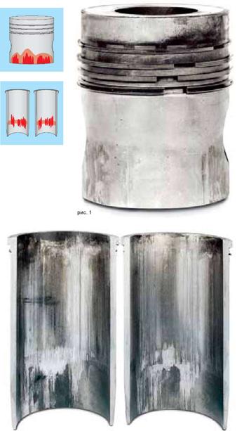адиры в нижней части юбки поршня